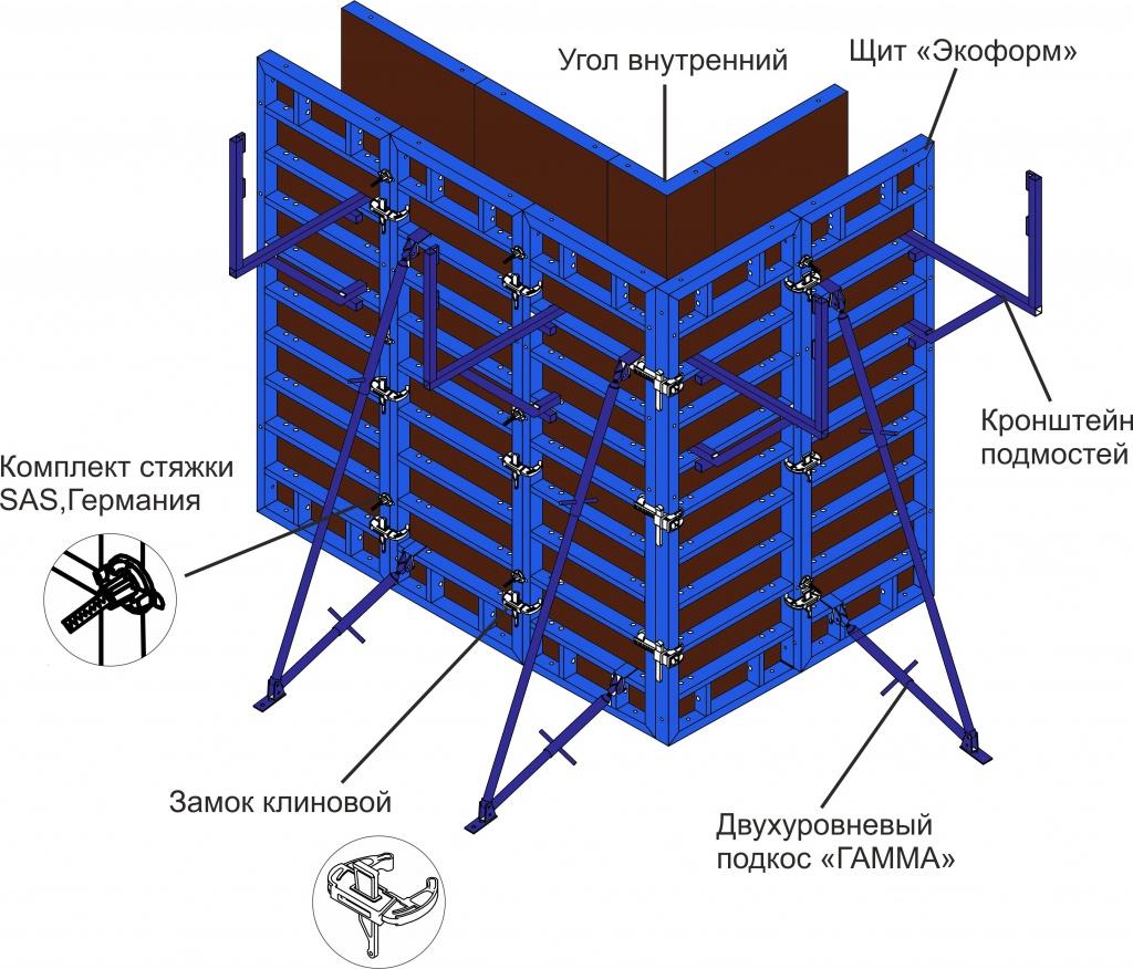 элементы щитовой опалубки